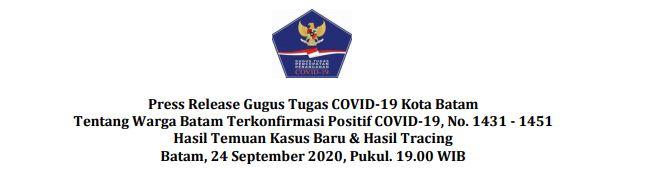 Press Release Gugus Tugas COVID-19 Kota Batam Tentang Warga Batam Terkonfirmasi Positif COVID-19, No. 1431 – 1451 Hasil Temuan Kasus Baru & Hasil Tracing Batam, 24 September 2020, Pukul. 19.00 WIB