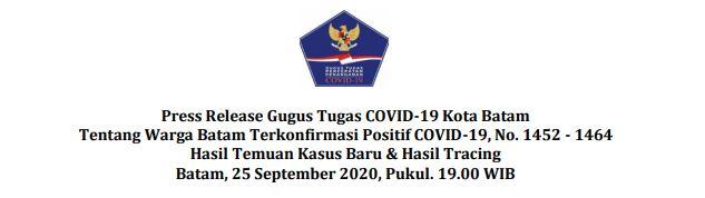 Press Release Gugus Tugas COVID-19 Kota Batam Tentang Warga Batam Terkonfirmasi Positif COVID-19, No. 1452 – 1464 Hasil Temuan Kasus Baru & Hasil Tracing Batam, 25 September 2020, Pukul. 19.00 WIB