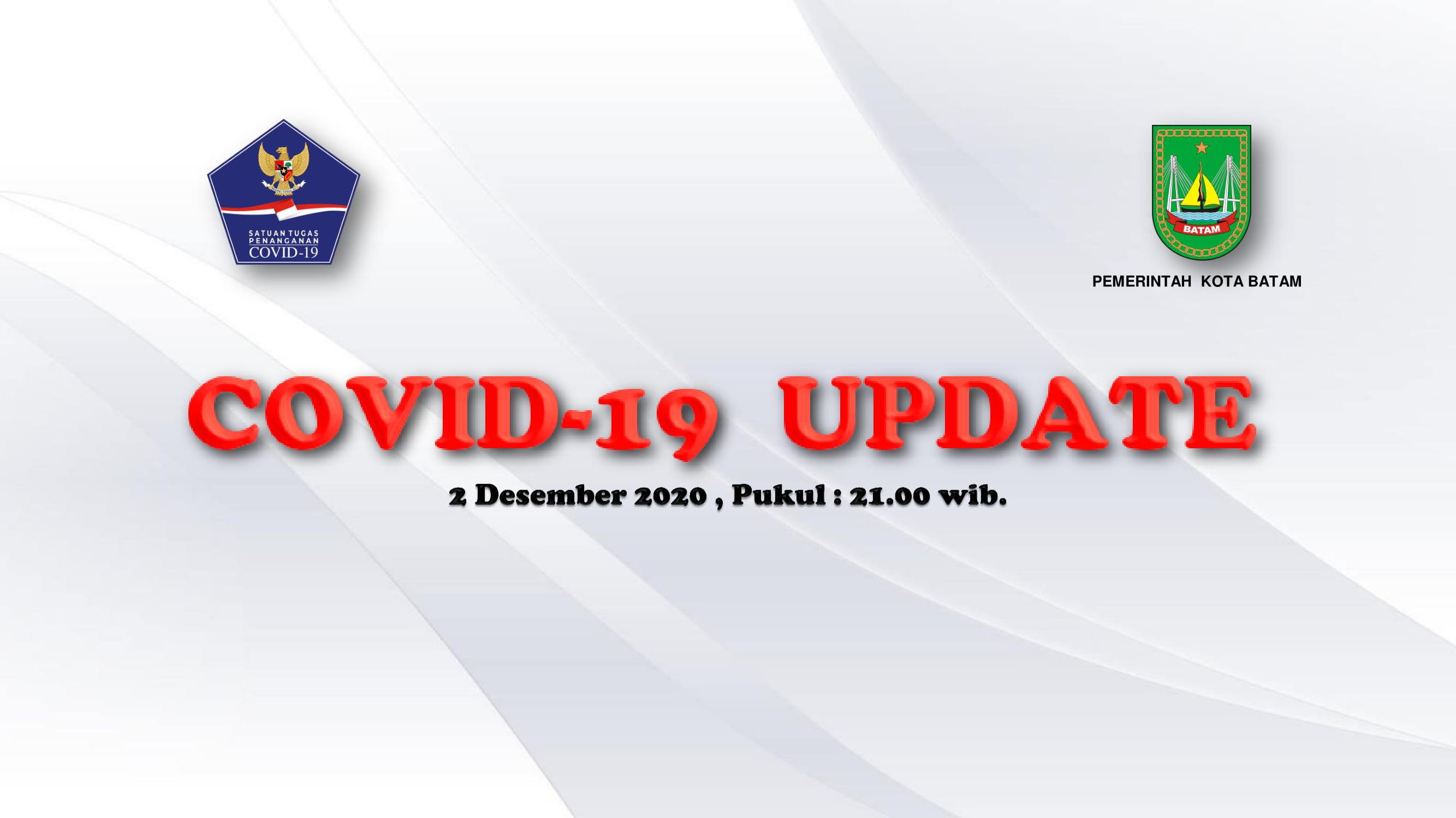 Data Harian: 02 Desember 2020