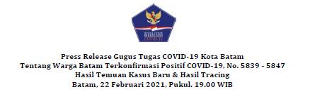 Press Release Gugus Tugas COVID-19 Kota Batam Tentang Warga Batam Terkonfirmasi Positif COVID-19, No. 5839 – 5847 Hasil Temuan Kasus Baru & Hasil Tracing Batam, 22 Februari 2021, Pukul. 19.00 WIB