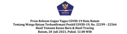Press Release Gugus Tugas   COVID-19 Kota Batam Tentang Warga Batam Terkonfirmasi Positif COVID-19, No. 22299 – 22564 Hasil Temuan Kasus Baru  Hasil Tracing Batam, 28 Juli 2021, Pukul. 12.00 WIB