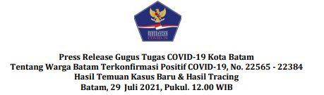 Press Release Gugus Tugas    COVID-19 Kota Batam Tentang Warga Batam Terkonfirmasi Positif COVID-19, No. 22565 – 22384 Hasil Temuan Kasus Baru  Hasil Tracing Batam, 29 Juli 2021, Pukul. 12.00 WIB