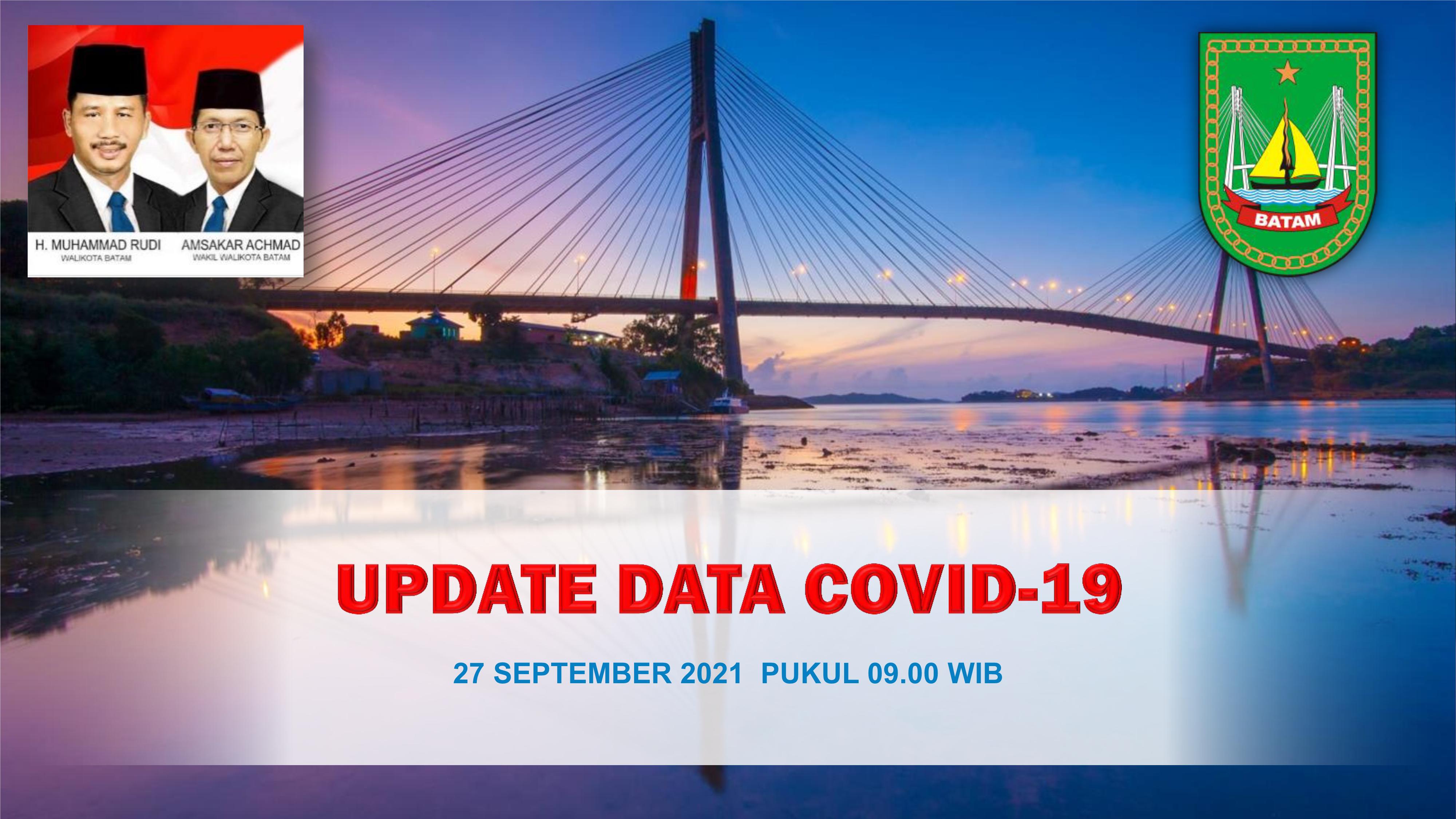 Data Harian 27 September 2021