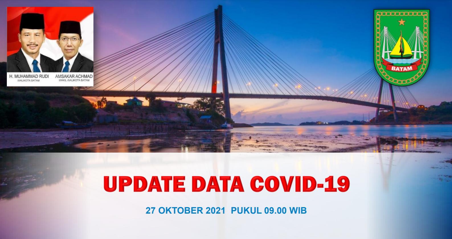 Data Harian 27 Oktober 2021