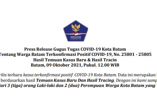 Press Release Gugus Tugas COVID-19 Kota Batam Tentang Warga Batam Terkonfirmasi Positif COVID-19, No. 25801 - 25805 Hasil Temuan Kasus Baru & Hasil Tracin Batam, 09 Oktober 2021, Pukul. 12.00 WIB