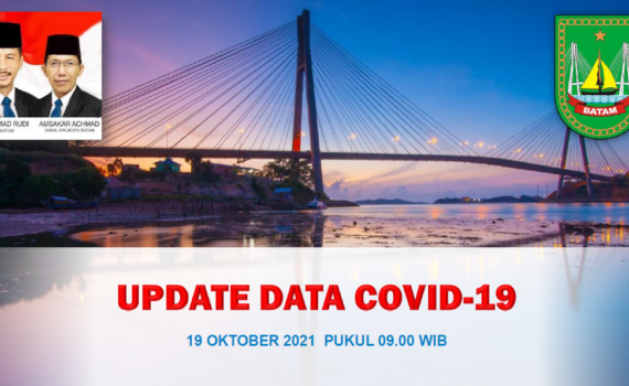 Data Harian 19 Oktober 2021