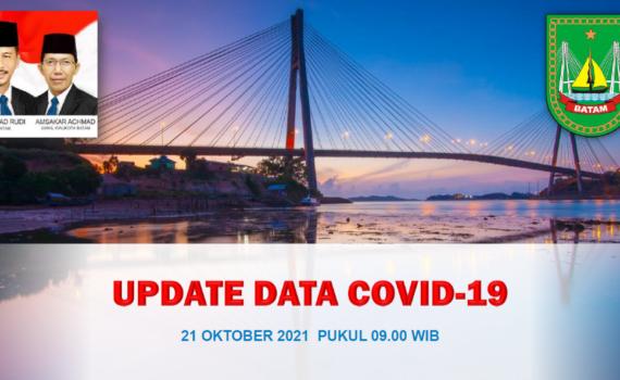 Data Harian 21 Oktober 2021